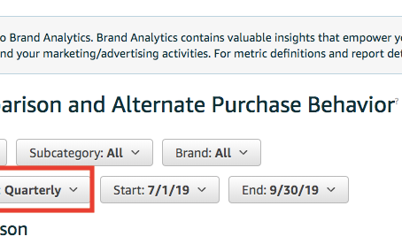 Use Brand Analytics To Steal Sales Back From Competitors