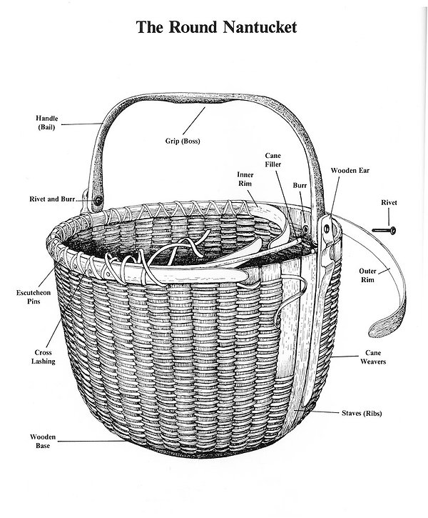 Basket-Construction-Basket-Illustration.