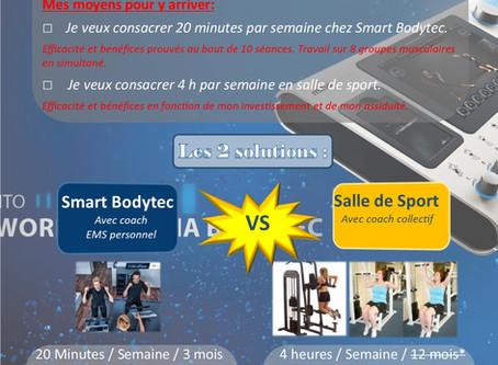 Comparatif Smart Bodytec / Salle de sport
