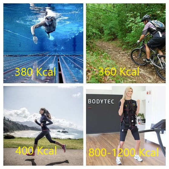 Calories-bodytec.jpg