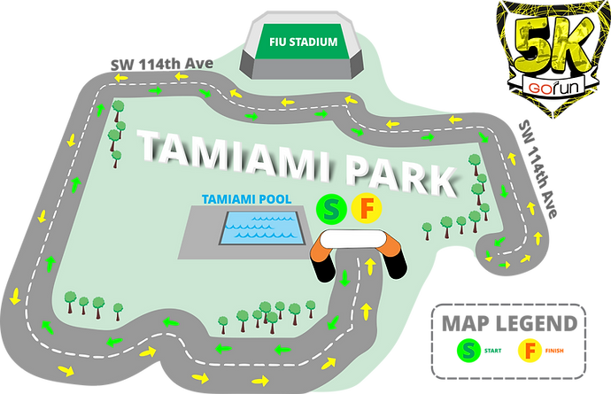 FIU stadium. sw 114th Av. Tamiami Park. Map legend: S=Start F=Finish