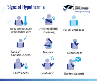 Signs of Hypothermia in Adults social tiles