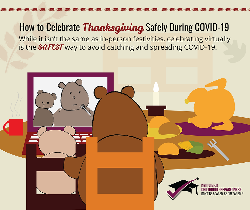 thanksgiving, covid, covid-19, covid thanksgiving, covid-19 thanksgiving, pandemic, pandemic thanksgiving, safety, virtual, virtual thanksgiving, children, child safety, holiday safety, medicine safety, thanksgiving 2020