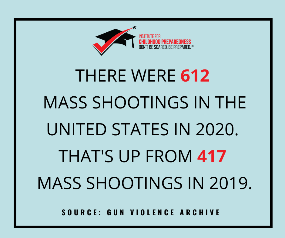civil unrest, riots, protests, gun violence, active shooter, gun sales, unrest, violence, 2020 violence, mass shootings, rise in mass shootings