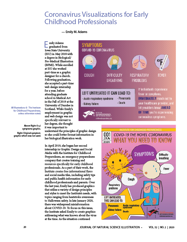 graphic design, journal of natural science illustration, covid-19, coronavirus, pandemic, virus, virus graphic, meet our graphic designer, symptoms of covid-19