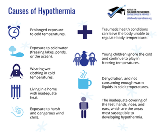 Causes of Hypothermia social tiles