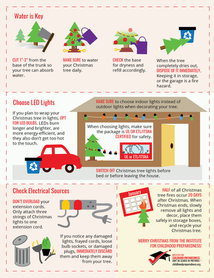 Holiday safety full info-graphic sheet