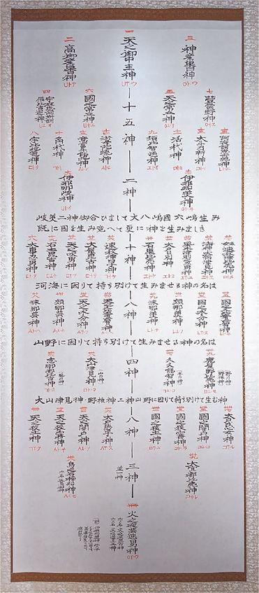 五十鈴の神の神系.jpg