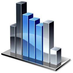 Estatísticas, dados e resultados