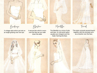 The Different Kinds of Bridal Veils