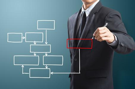 Del Plan de Emergencias al Plan de Continuidad del Negocio, el gran paso de la Seguridad Corporativa
