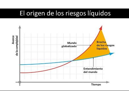 Riesgos líquidos y los nuevos retos de la seguridad