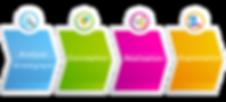 Offre_intégrée_V2.png