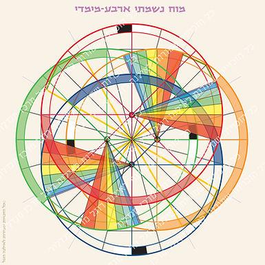 Ilana Rogel - Image illustrating four dimensional vision