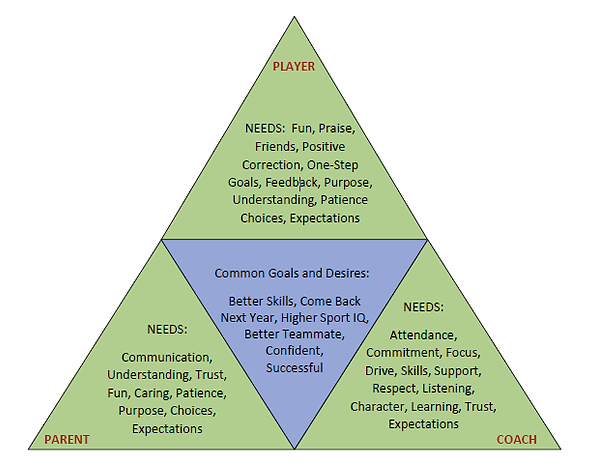 common goals graphic