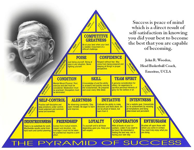 GWB_PyramidOfSuccess.png