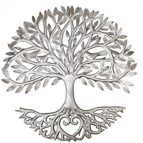 Tree of Life for Birds