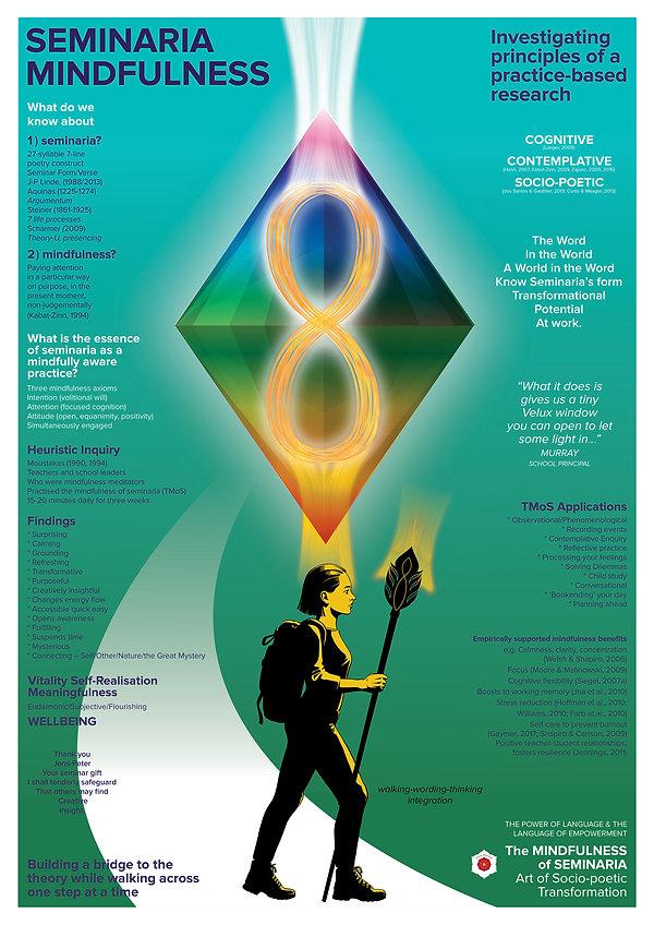 Seminaria Poster 2.jpg