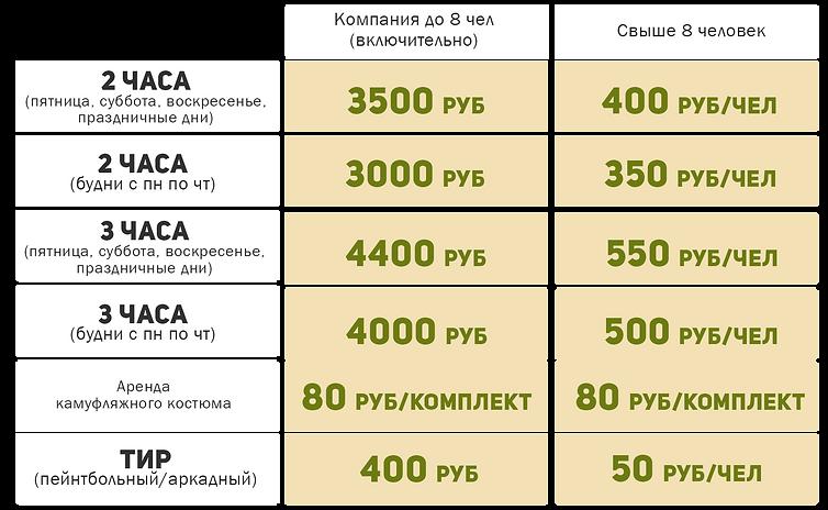 Цены лазертаг 2021.png