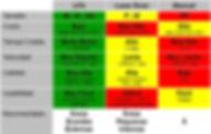 LFA-table-ES.jpg