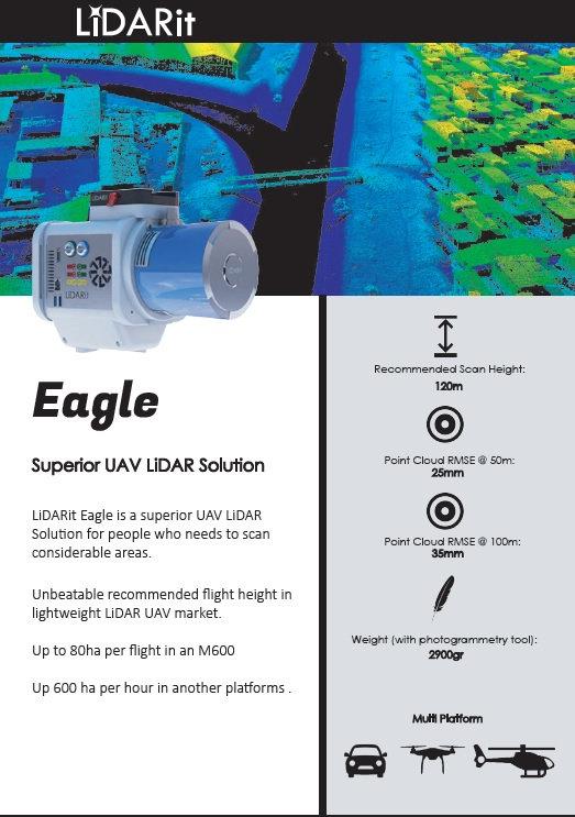 05-IATEC PLANT SOLUTIONS - LIDARit - EAG