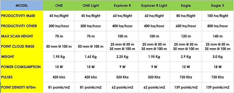 01-IATEC PLANT SOLUTIONS - LIDARit - Com
