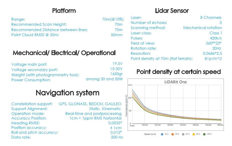 01-IATEC PLANT SOLUTIONS - LIDARit - ONE