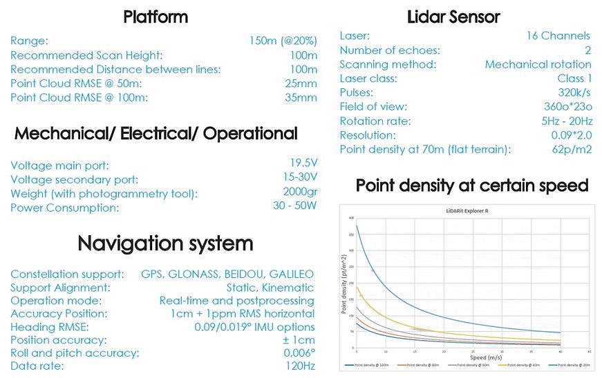 03-IATEC PLANT SOLUTIONS - LIDARit - EXP