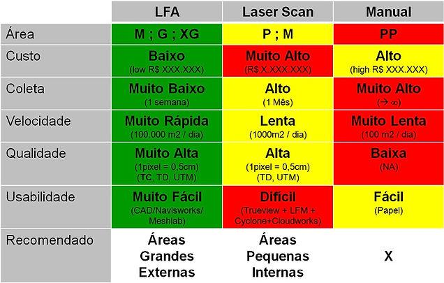 LFA-table-PT.jpg