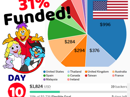 31% of our funding goal!