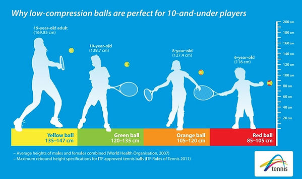 Tennis Low Compression Balls for Kids-mi