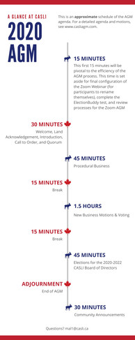 AGM Timeline (1).jpg