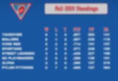 Fall 19 Final Standings.JPG