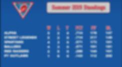 Flag Football Standings.JPG