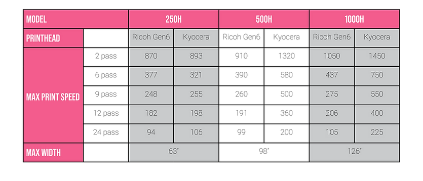 Hybrid Print Speeds- Website.png