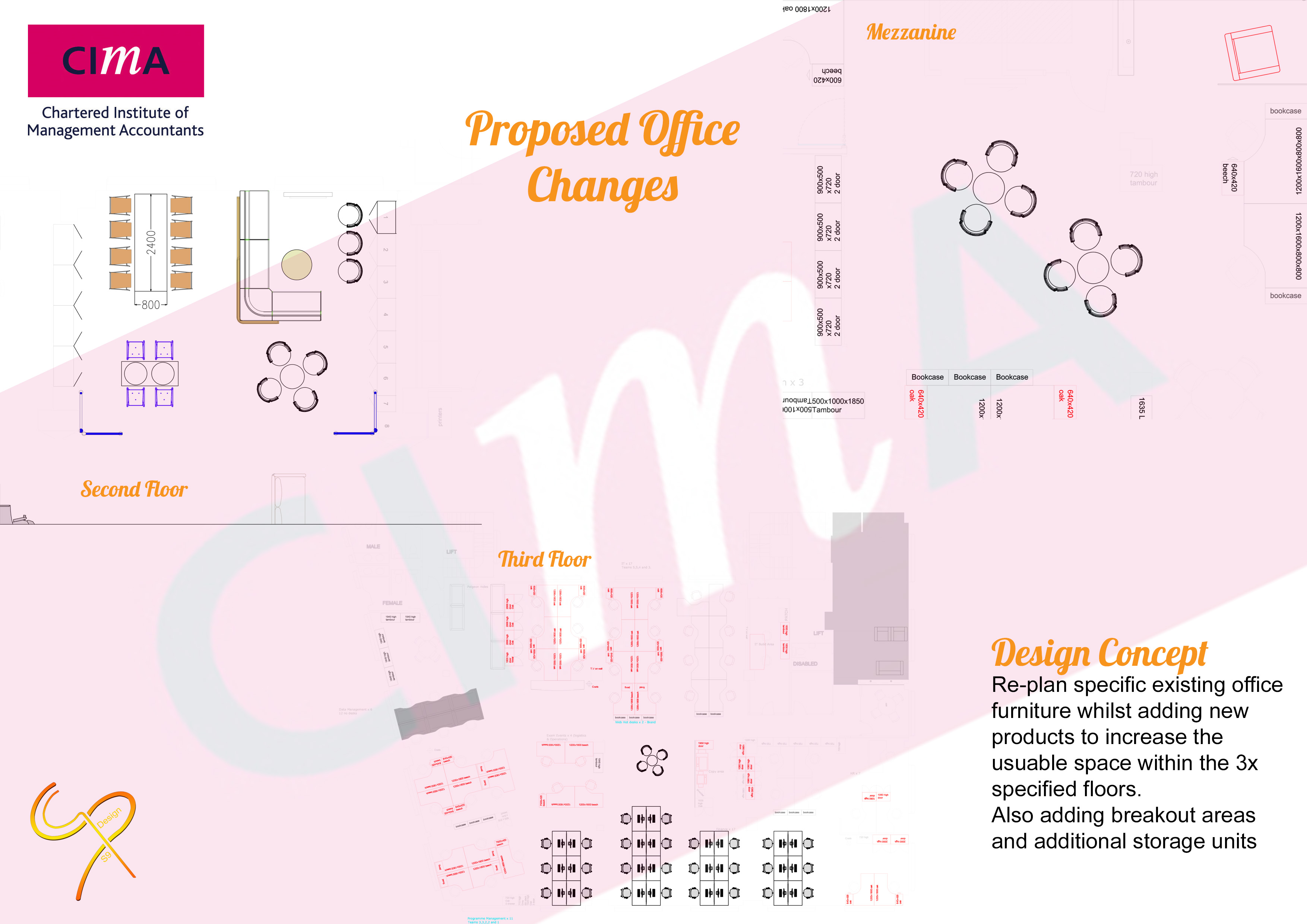 CIMA - Proposed Office Changes