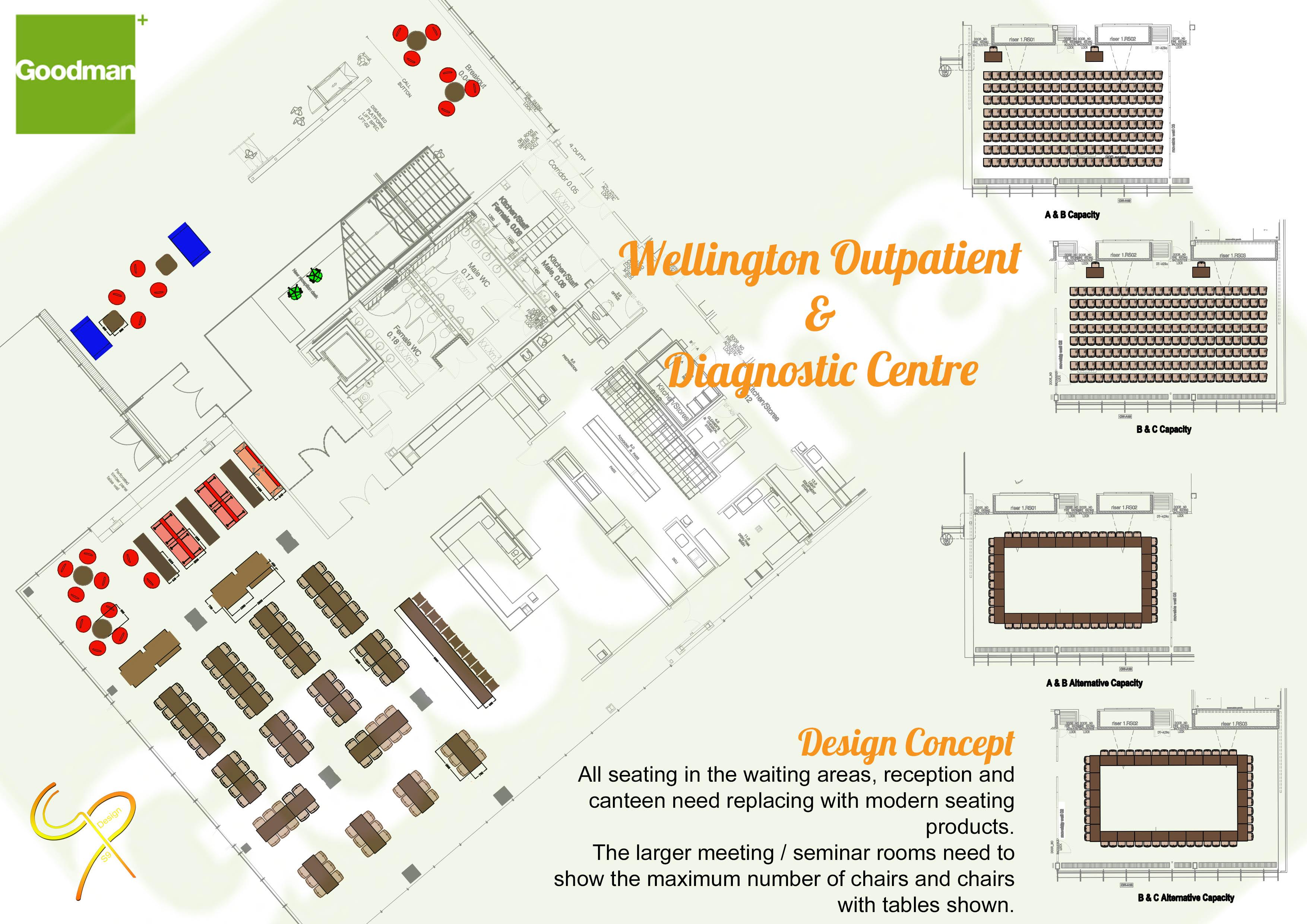 Wellington Outpatient and Diagnostic Centre
