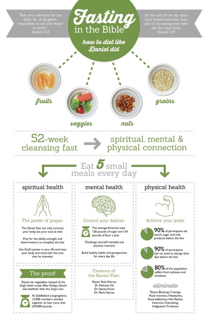 Daniel-Fast-Foods.jpg