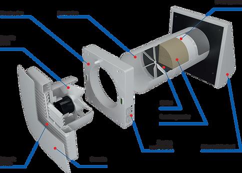 TwinFresh-Comfo-RB-50-design-782-en.png