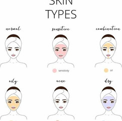 What's Your Skin Type??