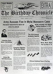 Have you ever wondered what happened in the world the day you were born? Or what celebrity or important person shares your birthday with you?  Birthday Chronicles answers those questions and so many more!! On a 8.5 x 11 newspaper type printout you get information about what happened during your birth year in sports, music, entertainment, politics and so much more. Did you know that the President himself announced your birth? He did and you can read about it in your Birthday Chronicle!!