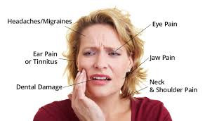 How TMJ can cause Headaches