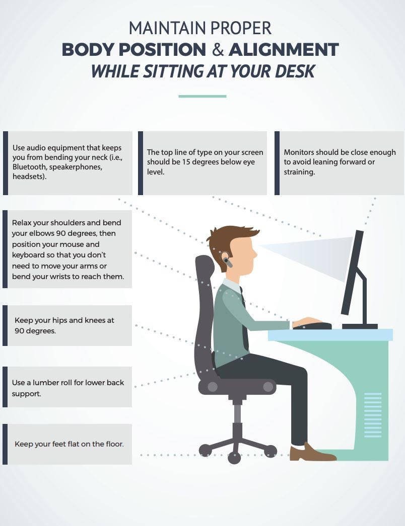 proper way to sit at desk