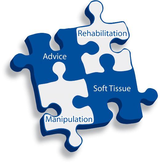 soft tissue rehabiliation