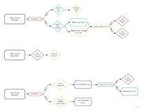 SAI powershot flow.jpg