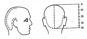 Metamorphose / Pränatale Methode Behandlung mit Maya Mahametta