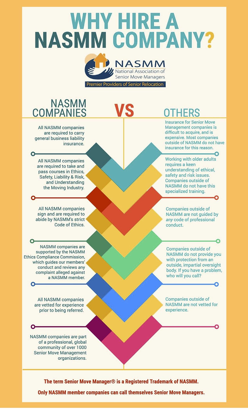 why-hire-NASMM-company.jpg