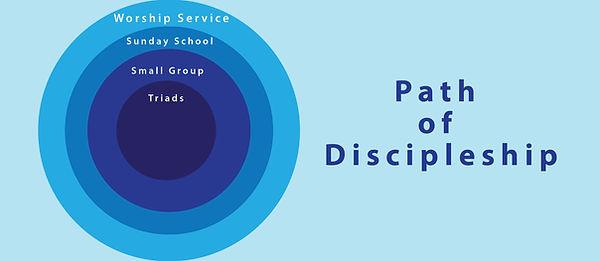 pathofdiscipleship2020-01.jpg