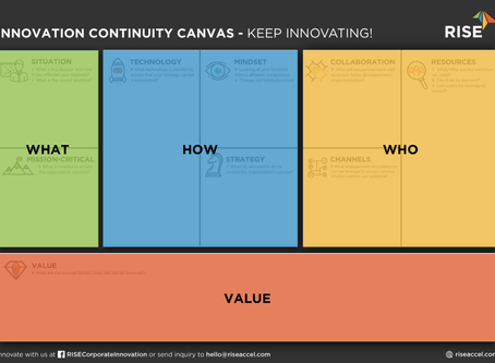 Introducing ICP — Innovation Continuity Plan to fight with COVID-19