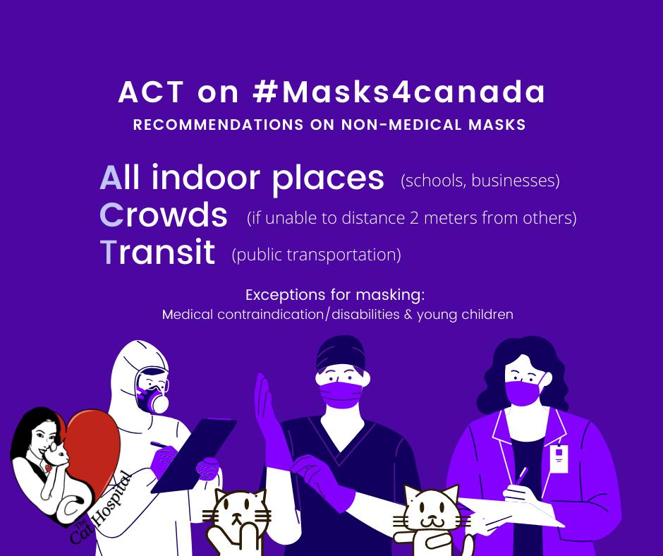#Masks4canada 2020